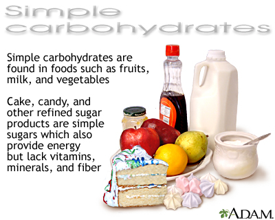 Simple carbohydrates